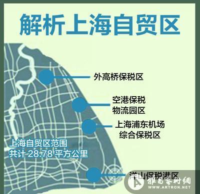 上海自贸试验区的涵盖范围有多大?